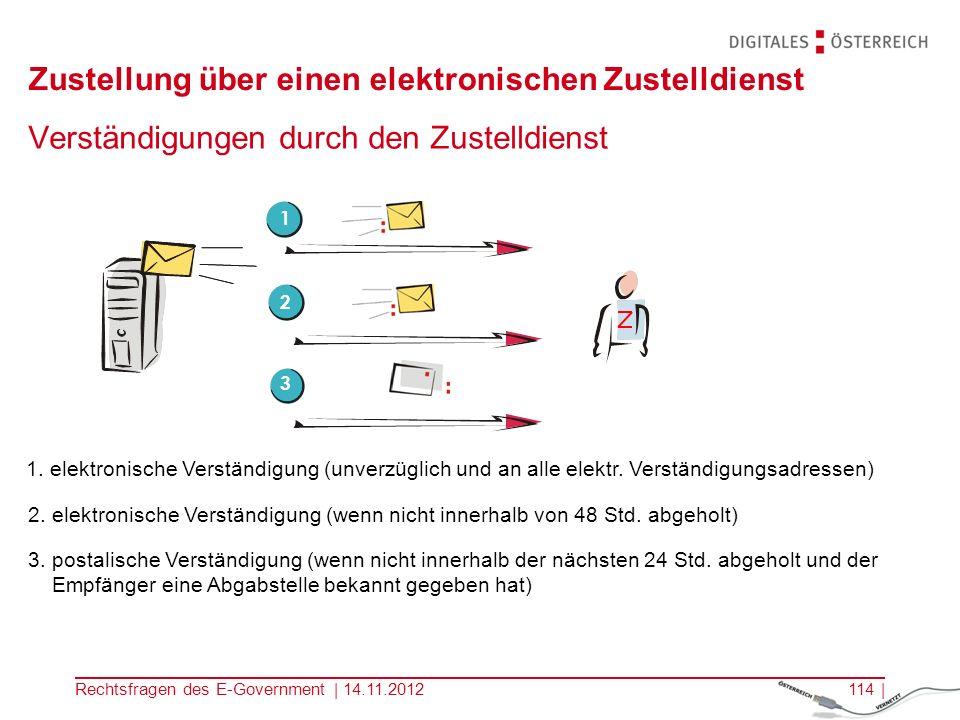 Rechtsfragen des E-Government | 14.11.2012113 | Zustellung über einen elektronischen Zustelldienst B) Bürgersicht 2 2.