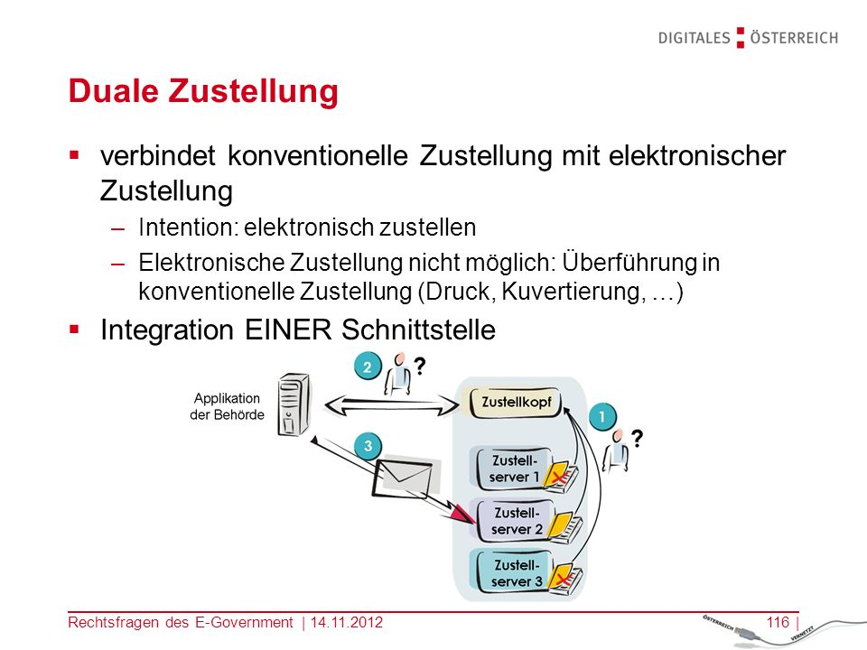 Rechtsfragen des E-Government | 14.11.2012115 | Zusammenfassende Bemerkung Synergien mit der Wirtschaft -Zusendung von Dokumenten im Auftrag Privater (§ 29 Abs.