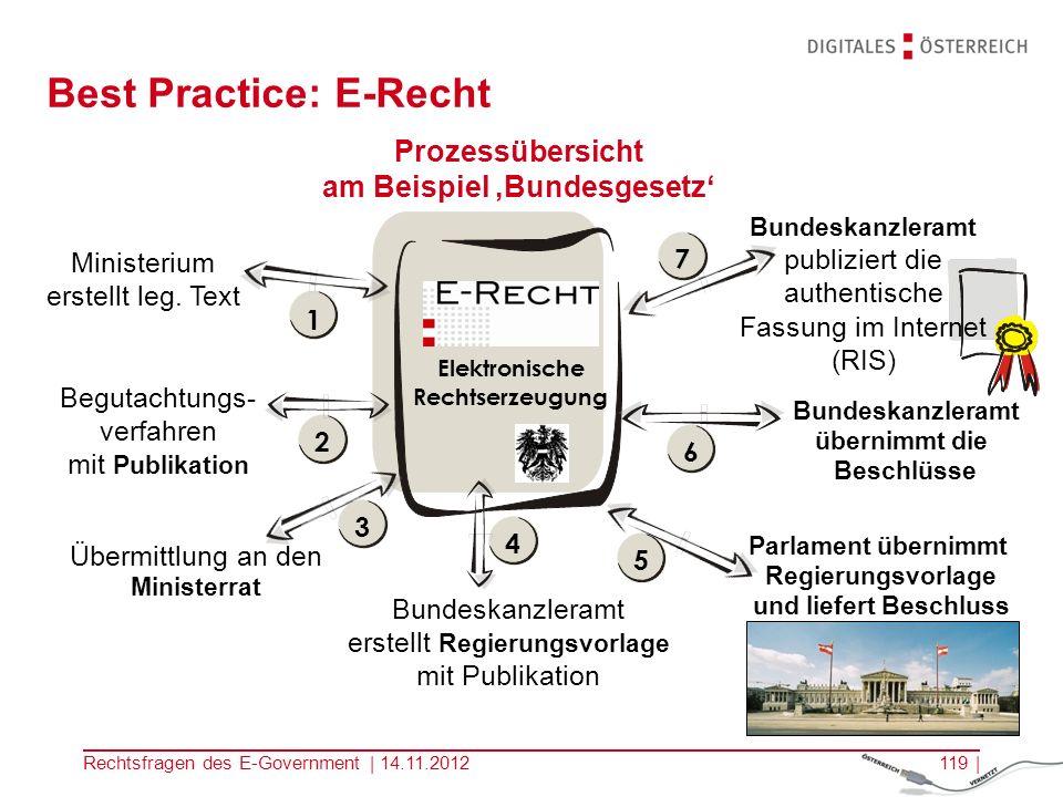 Rechtsfragen des E-Government | 14.11.2012118 | 4.