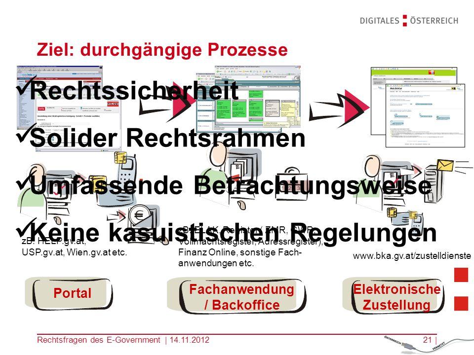 Rechtsfragen des E-Government | 14.11.201220 | Ergebnis der Signaturprüfung