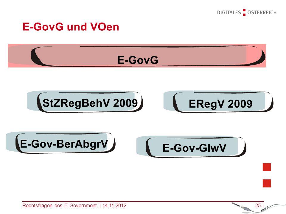 Rechtsfragen des E-Government | 14.11.201224 | E-Government-Gesetz Bürgerkarte Personen- bindung VollmachtStammzahl Bereichsspez.