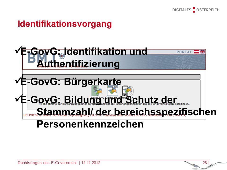 Rechtsfragen des E-Government | 14.11.201227 | Auswahl des Verfahrens/ des Formulars AVG: Anbringen an die Behörde AVG: Form des Anbringens, Fristenläufe etc.