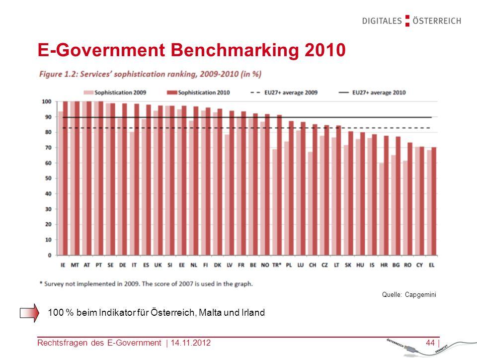 Rechtsfragen des E-Government | 14.11.201243 | E-Government Benchmarking 2010 Österreich bleibt an der Spitze der EU-Länder und erreicht 100% beim Indikator full online availability.
