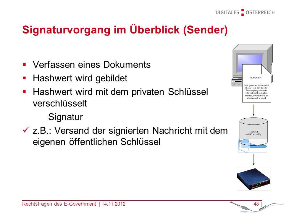 Rechtsfragen des E-Government | 14.11.201247 | Authentizität von Urheber & Daten Zuordnung der Daten zum Unterzeichner Schutz vor Abstreiten durch Unterzeichner Sicherung der signierten Daten vor Manipulation –am Übertragungsweg –durch den Empfänger