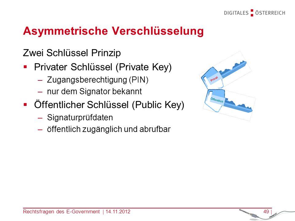 Rechtsfragen des E-Government | 14.11.201248 | Signaturvorgang im Überblick (Sender) Verfassen eines Dokuments Hashwert wird gebildet Hashwert wird mit dem privaten Schlüssel verschlüsselt Signatur z.B.: Versand der signierten Nachricht mit dem eigenen öffentlichen Schlüssel