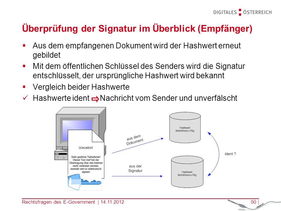 Rechtsfragen des E-Government | 14.11.201249 | Asymmetrische Verschlüsselung Zwei Schlüssel Prinzip Privater Schlüssel (Private Key) –Zugangsberechtigung (PIN) –nur dem Signator bekannt Öffentlicher Schlüssel (Public Key) –Signaturprüfdaten –öffentlich zugänglich und abrufbar