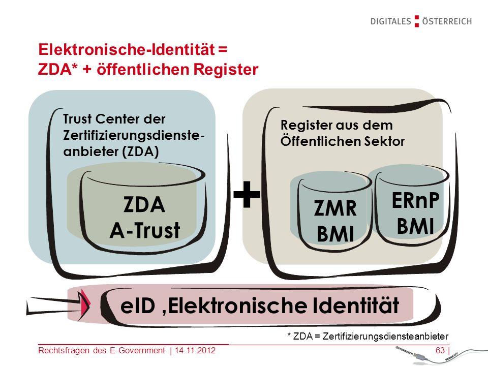 Rechtsfragen des E-Government | 14.11.201262 | Umsetzung dieser Funktionen § 4 Abs.