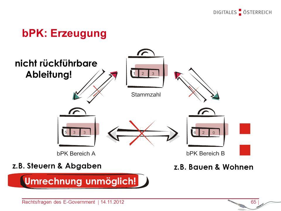 Rechtsfragen des E-Government | 14.11.201264 | Stammzahl (SZ) Erzeugung (§ 6 Abs.