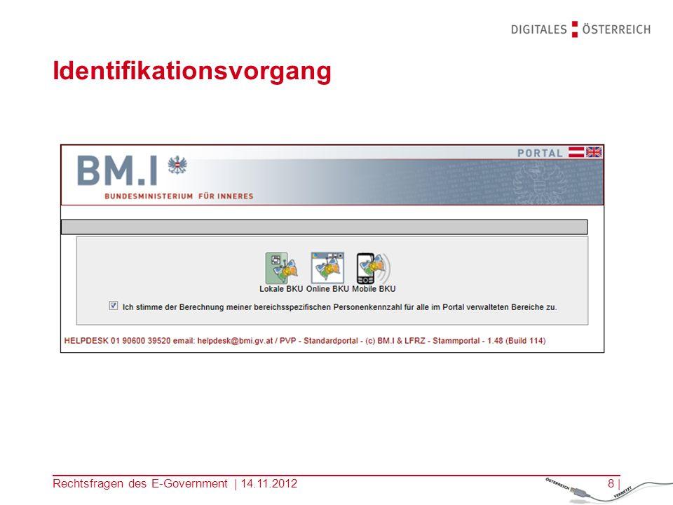 Rechtsfragen des E-Government | 14.11.20127 | Auswahl des Verfahrens/ des Formulars