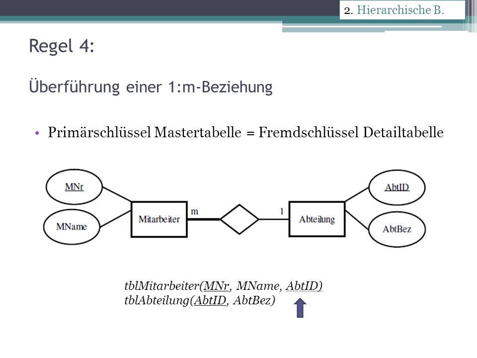 Regel 5: Überführung einer 1:m-Beziehung mit Attribut Primärschlüssel beider Tabellen= Fremdschlüssel neue Tabelle Kombination beider Attribute = Primärschlüssel neue Tabelle neue Tabelle enthält Attribute der Beziehung 2.