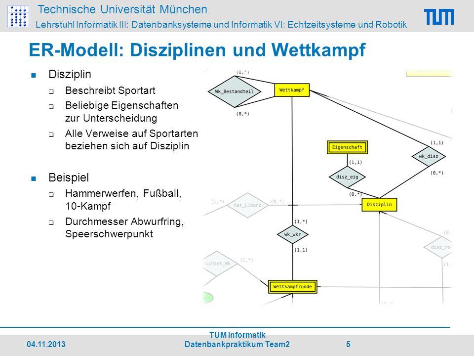 Technische Universität München Lehrstuhl Informatik III: Datenbanksysteme und Informatik VI: Echtzeitsysteme und Robotik 04.11.2013 TUM Informatik Datenbankpraktikum Team2 16