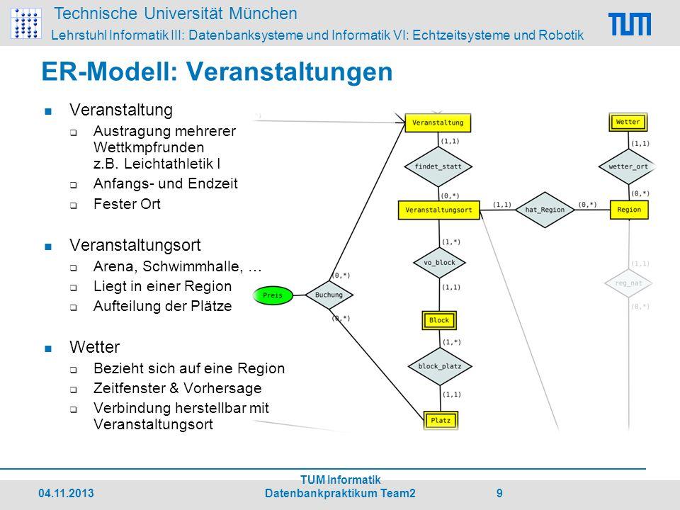 Technische Universität München Lehrstuhl Informatik III: Datenbanksysteme und Informatik VI: Echtzeitsysteme und Robotik Vorgehen SQL-Abfrage Wie viele Punkte benötige ich noch, um einen neuen Weltrekord im Zehn- kampf aufzustellen.