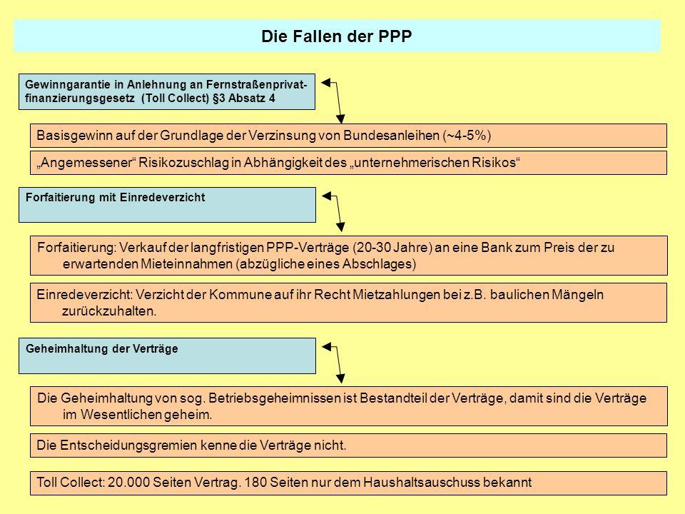 Die Fallen der PPP Basisgewinn auf der Grundlage der Verzinsung von Bundesanleihen (~4-5%) Gewinngarantie in Anlehnung an Fernstraßenprivat- finanzier