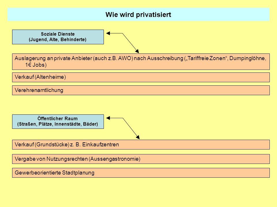 Wie wird privatisiert Auslagerung an private Anbieter (auch z.B. AWO) nach Ausschreibung (Tariffreie Zonen, Dumpinglöhne, 1 Jobs) Verkauf (Altenheime)