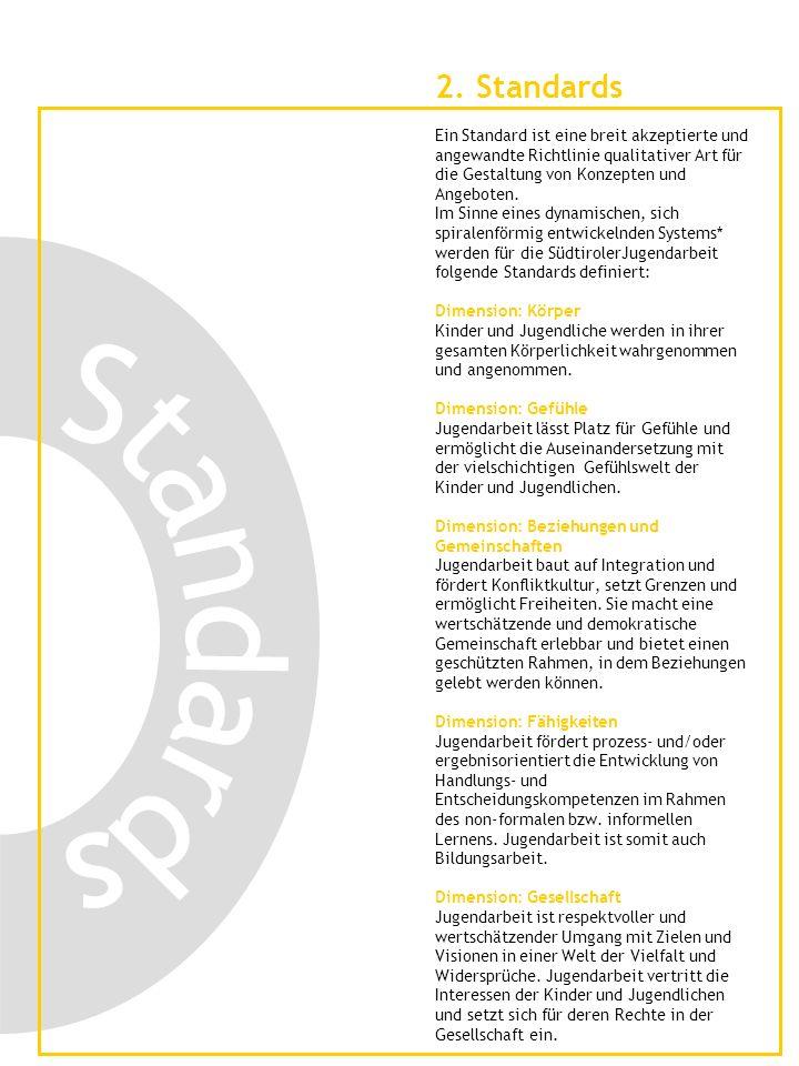 2. Standards Ein Standard ist eine breit akzeptierte und angewandte Richtlinie qualitativer Art für die Gestaltung von Konzepten und Angeboten. Im Sin