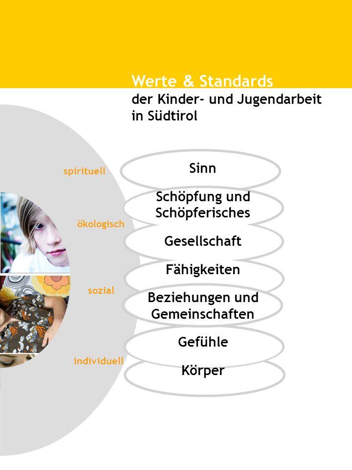 Werte & Standards der Kinder- und Jugendarbeit in Südtirol spirituell ökologisch sozial individuell Sinn Schöpfung und Schöpferisches Gesellschaft Fäh