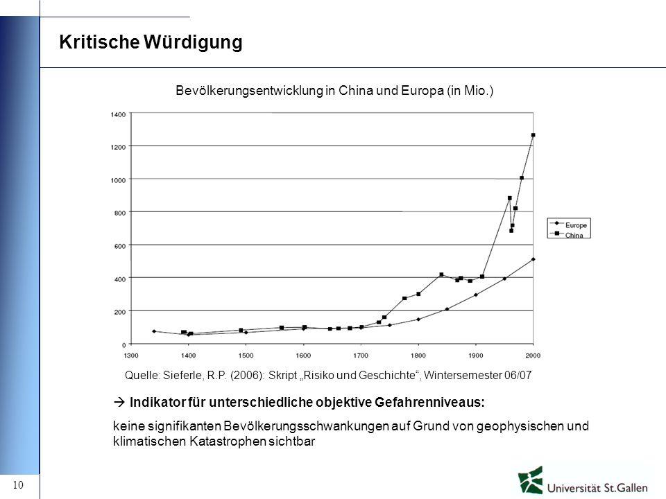 10 Kritische Würdigung Indikator für unterschiedliche objektive Gefahrenniveaus: keine signifikanten Bevölkerungsschwankungen auf Grund von geophysisc