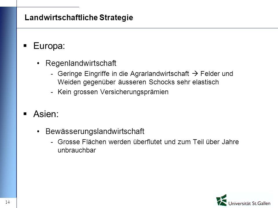 14 Landwirtschaftliche Strategie Europa: Regenlandwirtschaft -Geringe Eingriffe in die Agrarlandwirtschaft Felder und Weiden gegenüber äusseren Schock