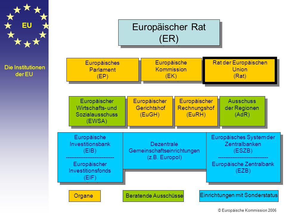 EU Die Institutionen der EU Europäischer Rat (ER) Europäischer Rat (ER) Europäisches Parlament (EP) Europäisches Parlament (EP) Rat der Europäischen U