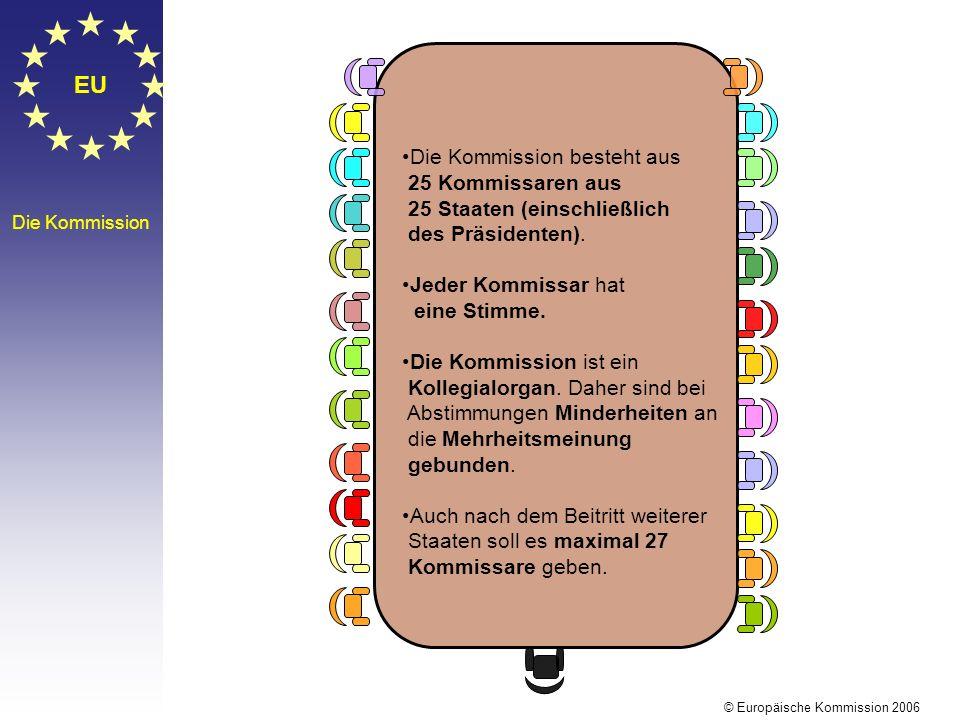 EU Die Kommission Die Kommission besteht aus 25 Kommissaren aus 25 Staaten (einschließlich des Präsidenten). Jeder Kommissar hat eine Stimme. Die Komm