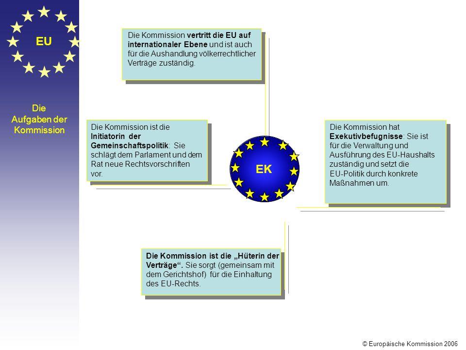EU Die Aufgaben der Kommission EK Die Kommission hat Exekutivbefugnisse: Sie ist für die Verwaltung und Ausführung des EU-Haushalts zuständig und setz