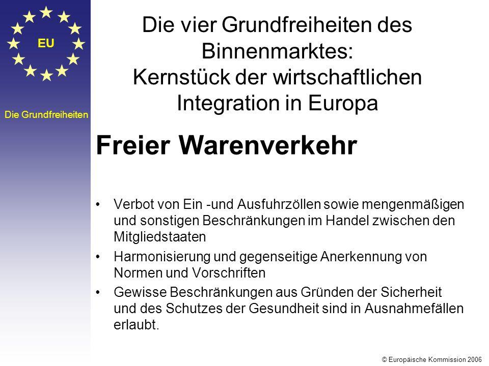 EU Die Grundfreiheiten Die vier Grundfreiheiten des Binnenmarktes: Kernstück der wirtschaftlichen Integration in Europa Freier Warenverkehr Verbot von
