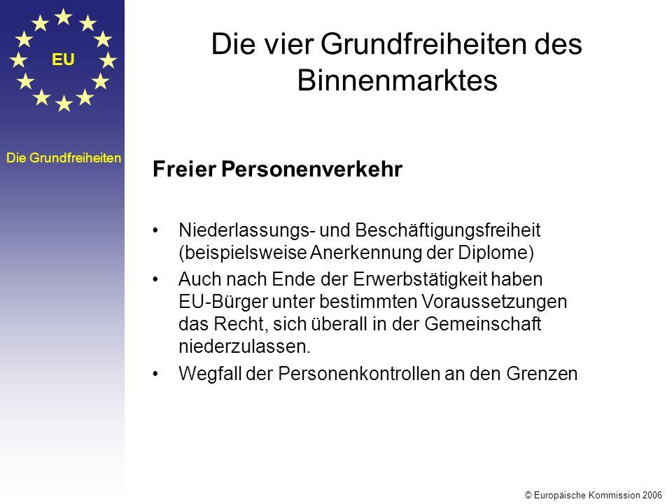 EU Die Grundfreiheiten Die vier Grundfreiheiten des Binnenmarktes Freier Personenverkehr Niederlassungs- und Beschäftigungsfreiheit (beispielsweise An