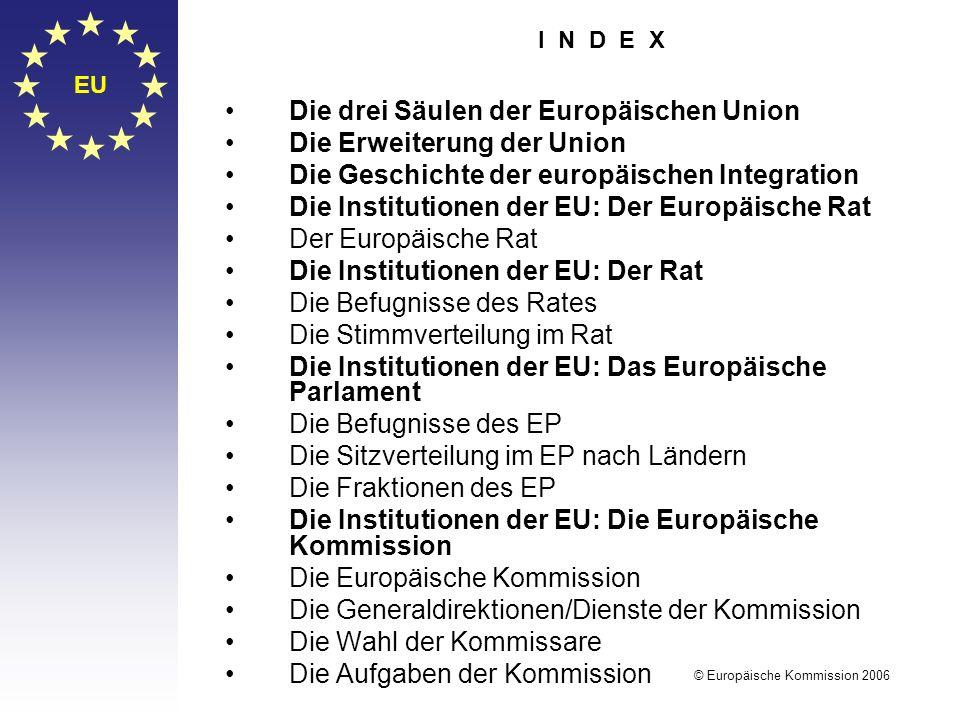 EU © Europäische Kommission 2006 Die drei Säulen der Europäischen Union Die Erweiterung der Union Die Geschichte der europäischen Integration Die Inst