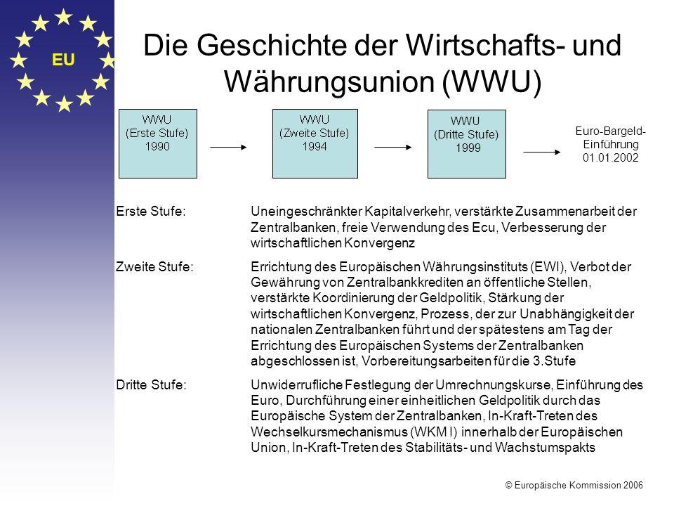EU © Europäische Kommission 2006 Die Geschichte der Wirtschafts- und Währungsunion (WWU) Euro-Bargeld- Einführung 01.01.2002 Erste Stufe:Uneingeschrän