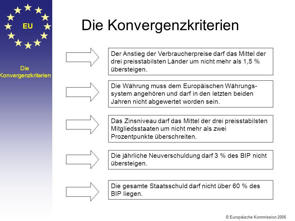 EU Die Konvergenzkriterien Die Konvergenzkriterien © Europäische Kommission 2006 Der Anstieg der Verbraucherpreise darf das Mittel der drei preisstabi