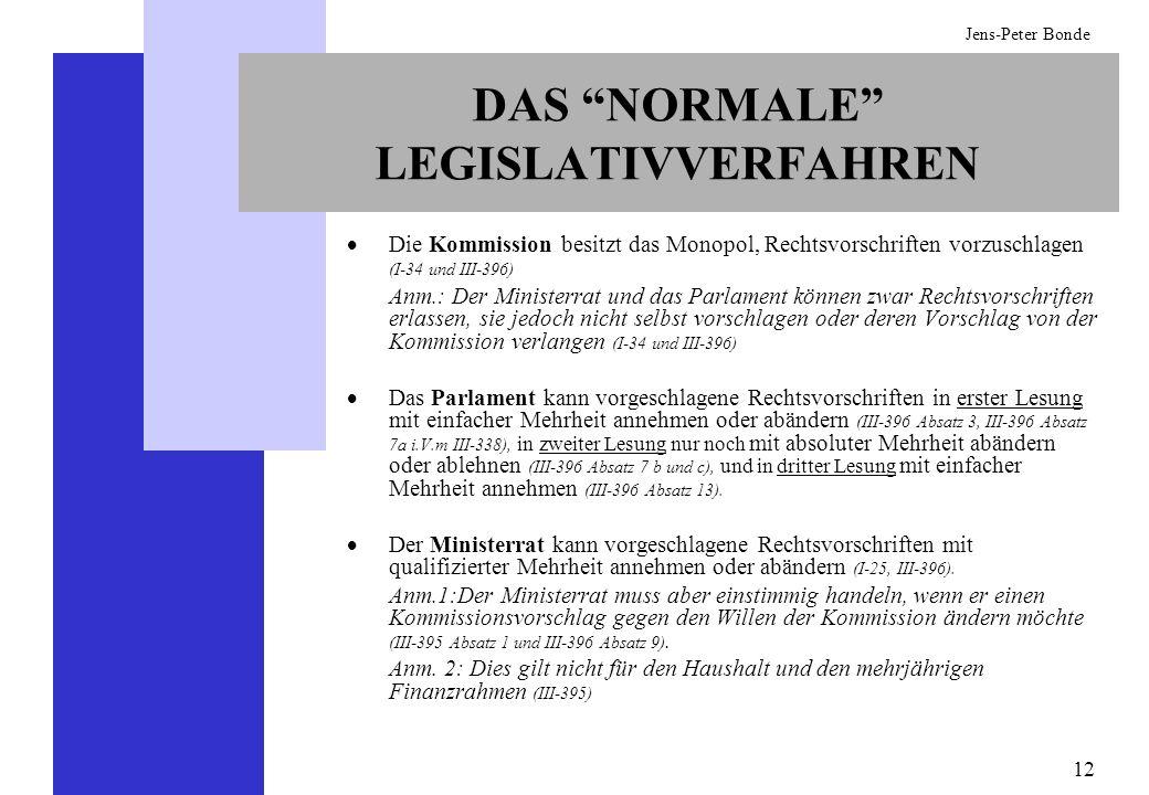 12 Jens-Peter Bonde DAS NORMALE LEGISLATIVVERFAHREN Die Kommission besitzt das Monopol, Rechtsvorschriften vorzuschlagen (I-34 und III-396) Anm.: Der