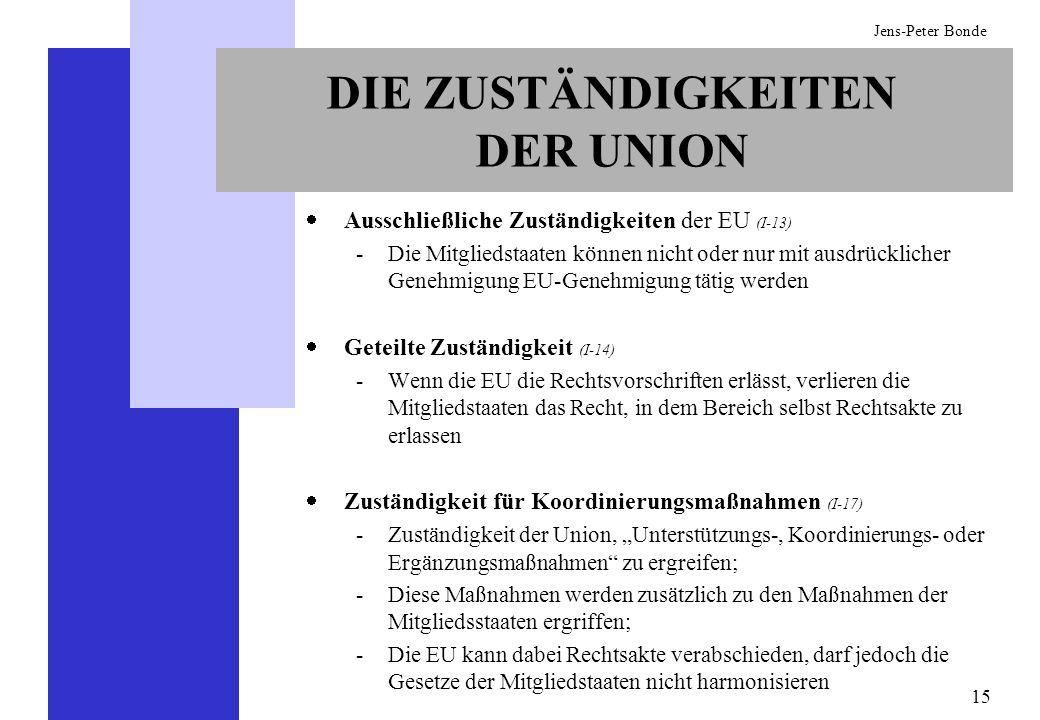 15 Jens-Peter Bonde DIE ZUSTÄNDIGKEITEN DER UNION Ausschließliche Zuständigkeiten der EU (I-13) -Die Mitgliedstaaten können nicht oder nur mit ausdrüc