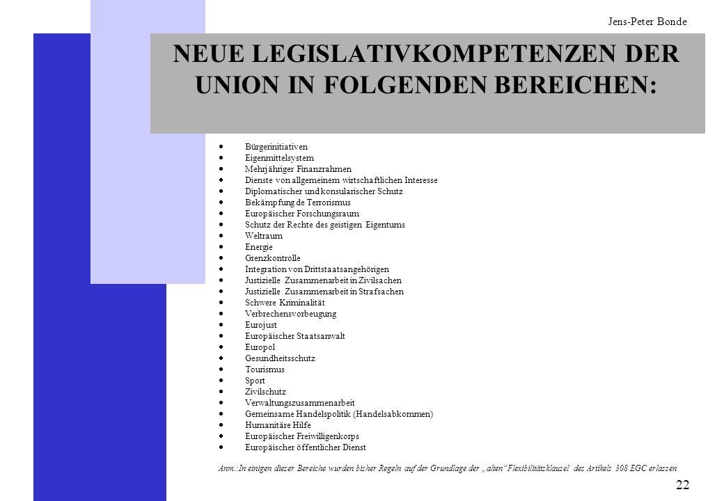22 Jens-Peter Bonde NEUE LEGISLATIVKOMPETENZEN DER UNION IN FOLGENDEN BEREICHEN: Bürgerinitiativen Eigenmittelsystem Mehrjähriger Finanzrahmen Dienste