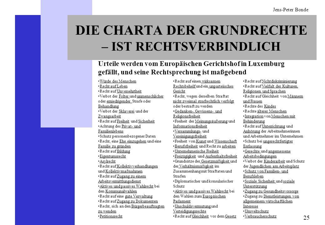25 Jens-Peter Bonde DIE CHARTA DER GRUNDRECHTE – IST RECHTSVERBINDLICH Urteile werden vom Europäischen Gerichtshof in Luxemburg gefällt, und seine Rec