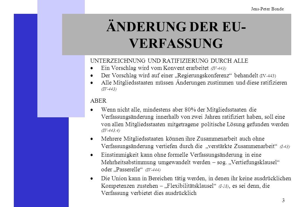 14 Jens-Peter Bonde QUALIFIZIERTE MEHRHEIT Qualifizierte Mehrheit 55% der Mitgliedstaaten (im Prinzip 13,75 = 14 von 25), was jedoch (auch bei einer Union von 25) die Zustimmung von mindestens 15 verschiedenen Mitgliedstaaten voraussetzt, (I-25 Absatz 1), UND 65% der Bevölkerung (I-25 Absatz 1) Zur Blockade einer Entscheidung bedarf es 4 Mitgliedstaaten (I-25 Absatz 1) Besondere qualifizierte Mehrheit 72% der Mitgliedsstaaten (18 von 25) sind erforderlich, wenn ein Beschluss nicht auf Vorschlag der Kommission oder des Außenministers gefasst wird (z.B.