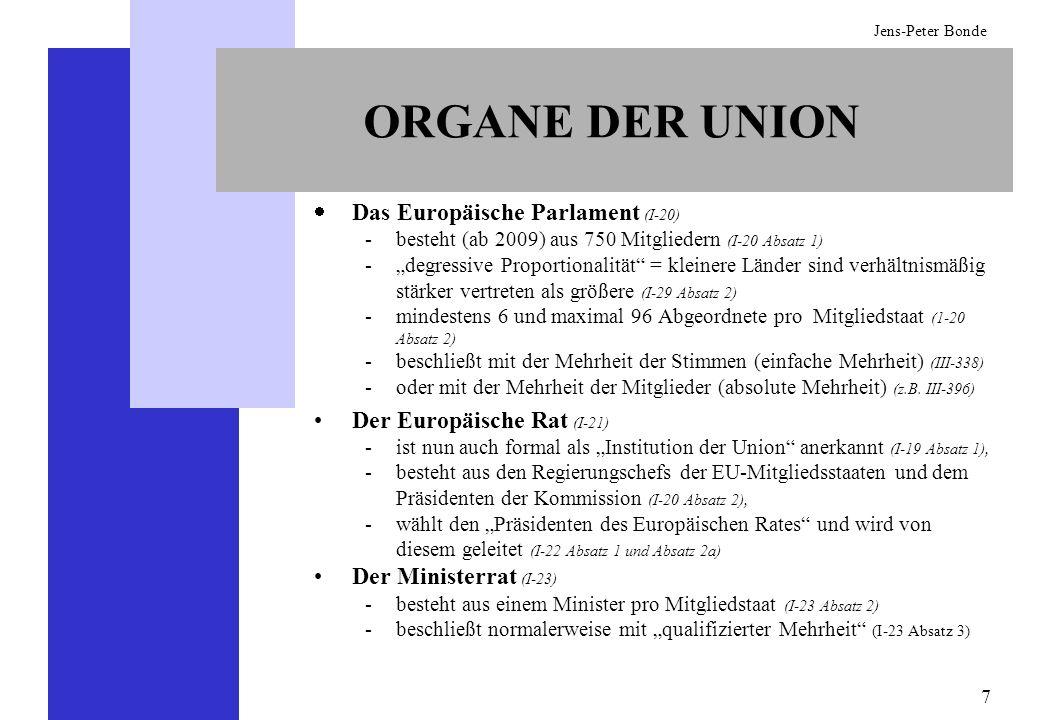 8 Jens-Peter Bonde Die Europäische Kommission (I-26) -besteht bis zum Ablauf der Amtszeit der ersten Kommission, die gemäss der Verfassung ernannt wird (wahrscheinlich 2009-2014), aus je einem Vollmitglied pro Mitgliedsstaat (I-26 Absatz 5 und 211 EGV), -besteht danach (wahrscheinlich ab 2014) aus Mitgliedern, die zusammen 2/3 (17 aus 25 oder 18 aus 27) der Anzahl der Mitgliedsstaaten ausmachen, es sei denn, der Europäische Rat beschließt einstimmig etwas anderes (I-26 Absatz 6), -beschließt normalerweise mit der Mehrheit ihrer Mitglieder (III-351) Der Gerichtshof (I-29) -besteht aus mindestens einem Richter pro Mitgliedstaat (I-29 Absatz 2) -ist das oberste Gericht für das gesamte EU-Recht (III-365 und I-29) -muss von dem Gericht unterschieden werden (III-356, III-358ff) Anm.: Mit qualifizierter Mehrheit können Fachgerichte eingesetzt werden (I-29 Absatz 1 und III-359) ORGANE DER UNION