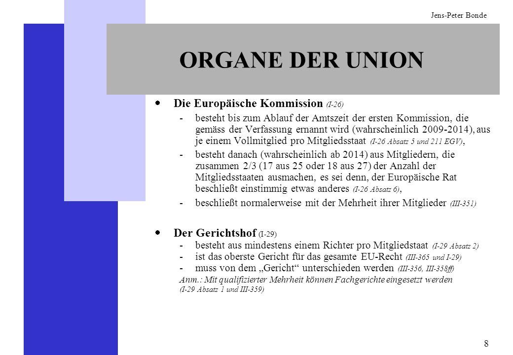 9 Jens-Peter Bonde Weitere Exekutivposten Der Kommissionspräsident (I-27) - wird vom Europäischen Rat vorgeschlagen (I-27 Absatz 1) - vom Europäischen Parlament gewählt (I-27 Absatz 1) - legt Leitlinien fest (I-27 Absatz 3) - ernennt die Vizepräsidenten (I-27 Absatz 3) - erlässt die Kommissare (I-27 Absatz 3) Der Präsident des Europäischen Rates (I-22) - wird vom Europäischen Rat für die Dauer von 2 ½ Jahren gewählt (I-22 Absatz 1) - leitet die Arbeiten des Europäischen Rates (I-22 Absatz 2) Der Außenminister der Union (I-28) - wird vom Europäischen Rat mit Zustimmung des Kommissionspräsidenten für die Dauer von 5 Jahren ernannt (I-28 Absatz 1, I-26 Absatz 3) - ist gleichzeitig Vorsitzender des Rates Auswärtiges (I-28 Absatz 3) und Vizepräsident der Kommission (I-28 Absatz 4) - leitet die gemeinsame Außenpolitik (I-28 Absatz 2)