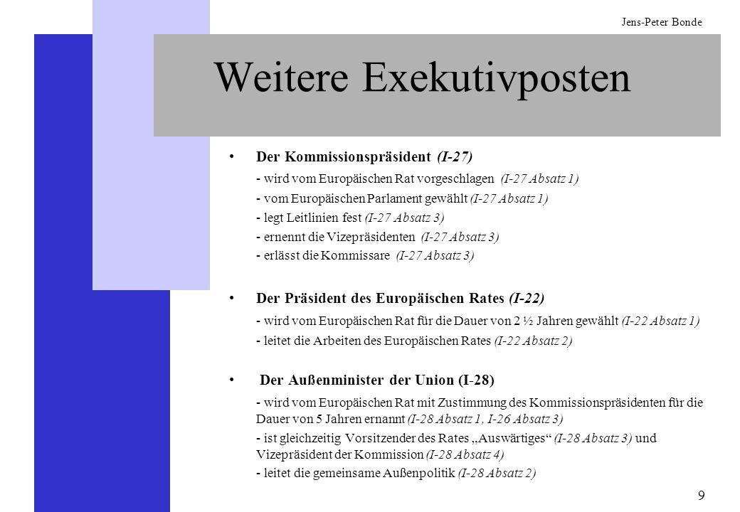 20 Jens-Peter Bonde RECHTSINSTRUMENTE DER UNION GESETZGEBUNGSAKTE – werden von Rat und Parlament gemeinsam angenommen (75% aller Politikbereiche) (I-34) Gesetze – ehemals Verordnungen–, die in all ihren Teilen verbindlich sind und unmittelbar in jedem Mitgliedstaat gelten (I-33 Absatz 1) Rahmengesetze – ehemals Richtlinien– die an die Mitgliedstaaten gerichtet sind (I-33 Absatz 1) NICHTLEGISLATIVAKTE – werden von den Institutionen (Rat, Europäischer Rat, Kommission oder EZB) im Alleingang angenommen Verordnungen und Beschlüsse (I-35, I-36, I-37) sind verbindlich Empfehlungen und Stellungnahmen (I-33 und I-35), sind nicht verbindlich