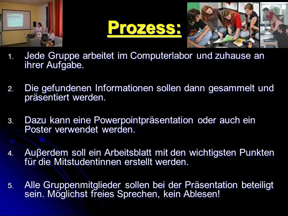 Quellen und Ressourcen: Gruppe 6 http://www.europarl.de/europa/institutionen/organe_instituti onen.html http://www.europarl.de/europa/institutionen/or