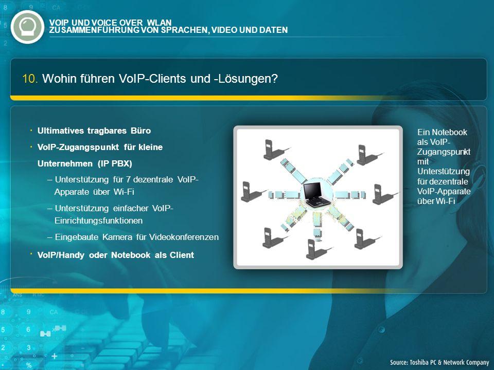 10. Wohin führen VoIP-Clients und -Lösungen? Ein Notebook als VoIP- Zugangspunkt mit Unterstützung für dezentrale VoIP-Apparate über Wi-Fi Ultimatives