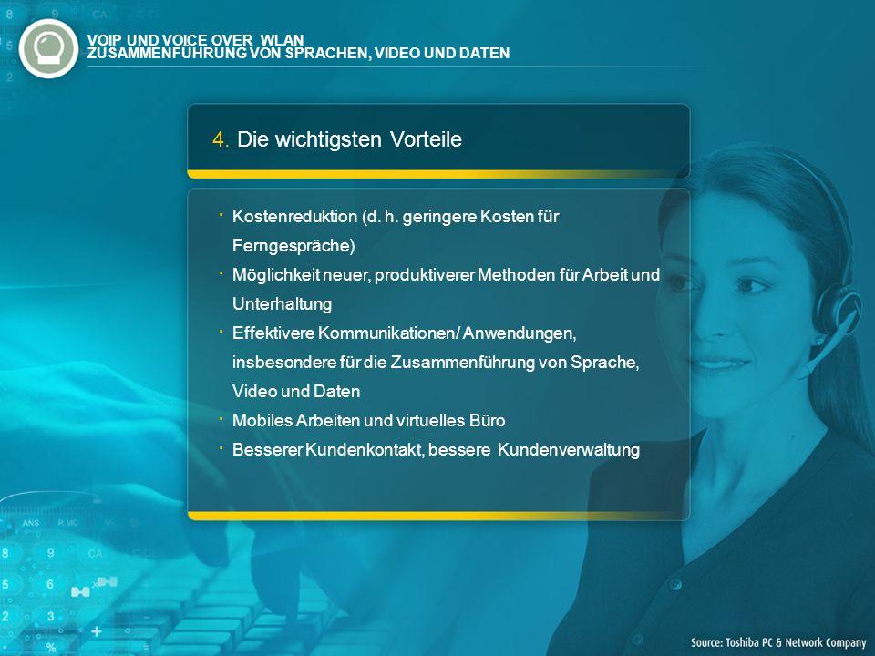4. Die wichtigsten Vorteile Kostenreduktion (d. h. geringere Kosten für Ferngespräche) Möglichkeit neuer, produktiverer Methoden für Arbeit und Unterh