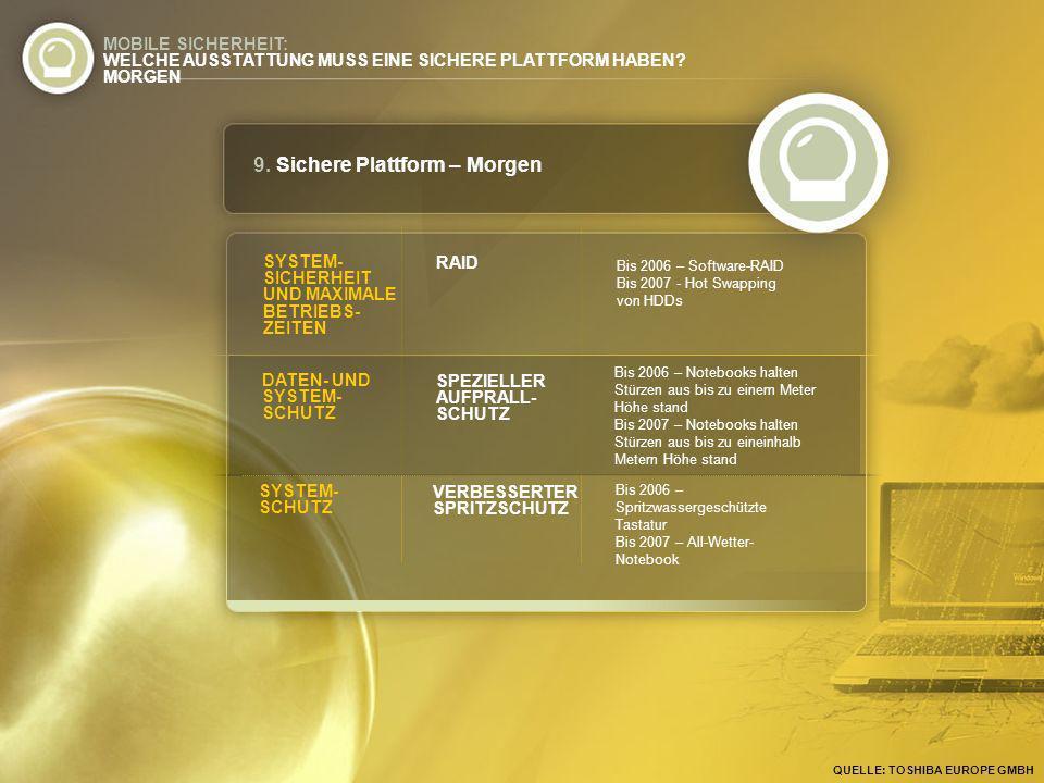 SYSTEM- SCHUTZ VERBESSERTER SPRITZSCHUTZ Bis 2006 – Spritzwassergeschützte Tastatur Bis 2007 – All-Wetter- Notebook 9.
