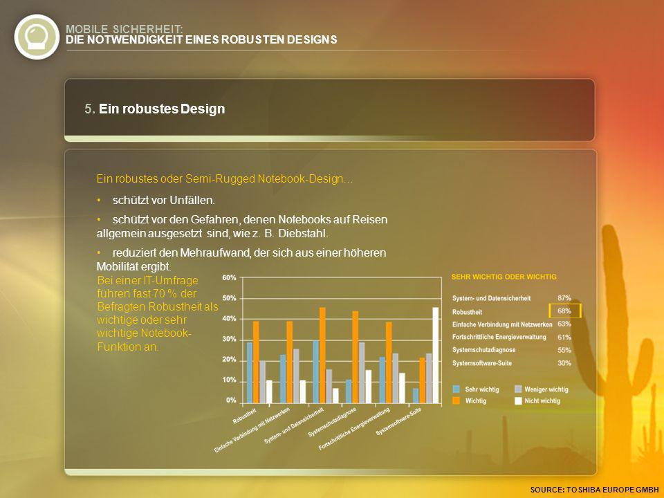 5. Ein robustes Design MOBILE SICHERHEIT: DIE NOTWENDIGKEIT EINES ROBUSTEN DESIGNS Ein robustes oder Semi-Rugged Notebook-Design… SOURCE: TOSHIBA EURO
