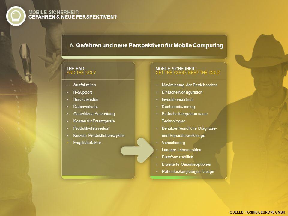 6. Gefahren und neue Perspektiven für Mobile Computing MOBILE SICHERHEIT: GEFAHREN & NEUE PERSPEKTIVEN? QUELLE: TOSHIBA EUROPE GMBH Maximierung der Be