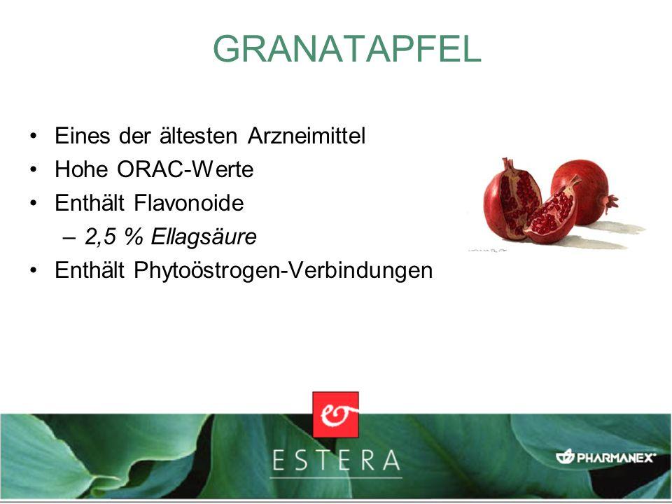 GRANATAPFEL Eines der ältesten Arzneimittel Hohe ORAC-Werte Enthält Flavonoide –2,5 % Ellagsäure Enthält Phytoöstrogen-Verbindungen
