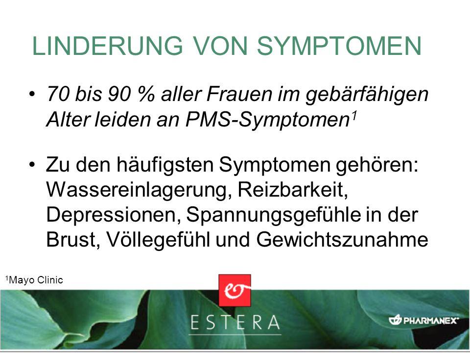 LINDERUNG VON SYMPTOMEN 70 bis 90 % aller Frauen im gebärfähigen Alter leiden an PMS-Symptomen 1 Zu den häufigsten Symptomen gehören: Wassereinlagerun