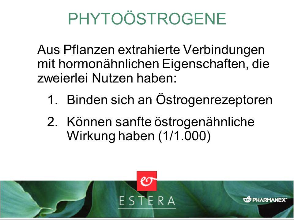 PHYTOÖSTROGENE Aus Pflanzen extrahierte Verbindungen mit hormonähnlichen Eigenschaften, die zweierlei Nutzen haben: 1.Binden sich an Östrogenrezeptore