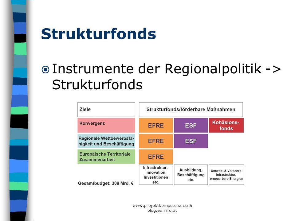 Strukturfonds Instrumente der Regionalpolitik -> Strukturfonds