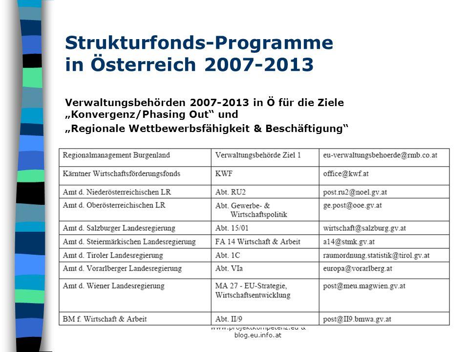 www.projektkompetenz.eu & blog.eu.info.at Strukturfonds-Programme in Österreich 2007-2013 Verwaltungsbehörden 2007-2013 in Ö für die Ziele Konvergenz/