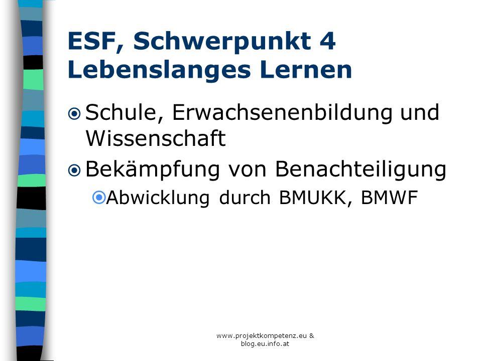 ESF, Schwerpunkt 4 Lebenslanges Lernen Schule, Erwachsenenbildung und Wissenschaft Bekämpfung von Benachteiligung Abwicklung durch BMUKK, BMWF www.pro